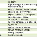 Таблица простых английских предлогов