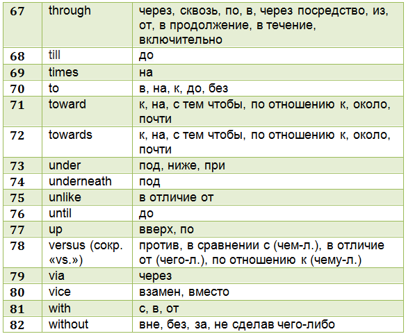 anglijskie-predlogi-tablica-6