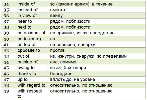 tablica-anglijskix-predlogov